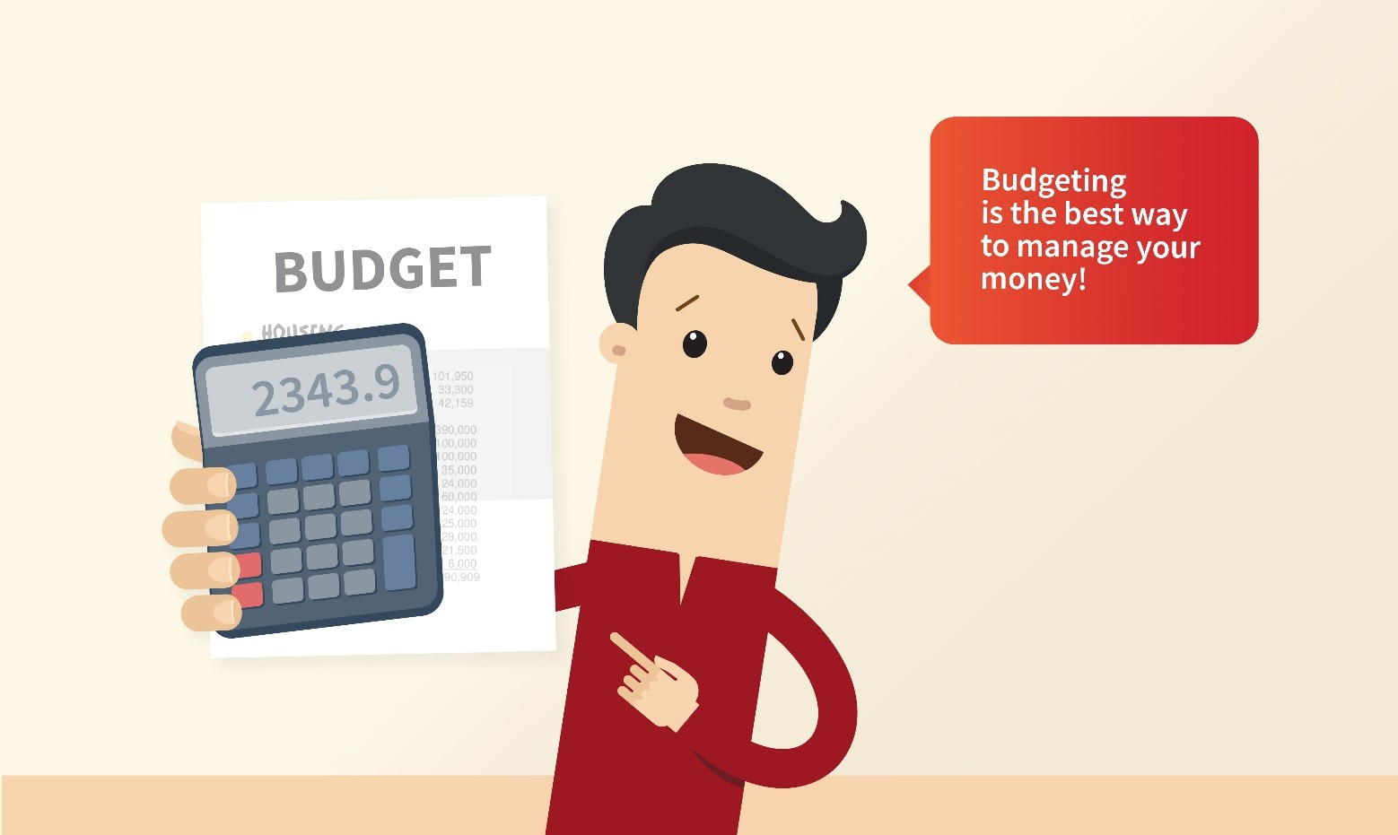 What is a budget? Why is it so important!